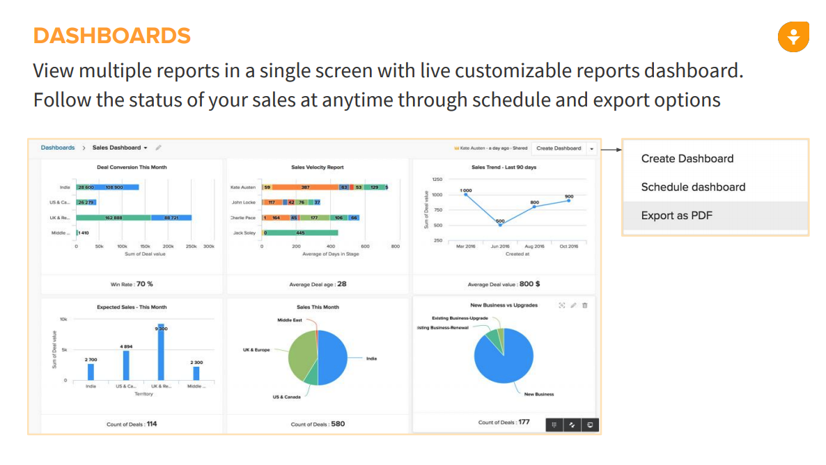 Create your own sales dashboard to get all the insights you need to increase conversion