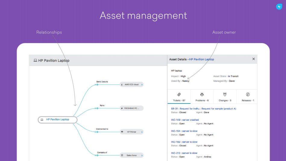 Keep track of your assets and manage everything from one place