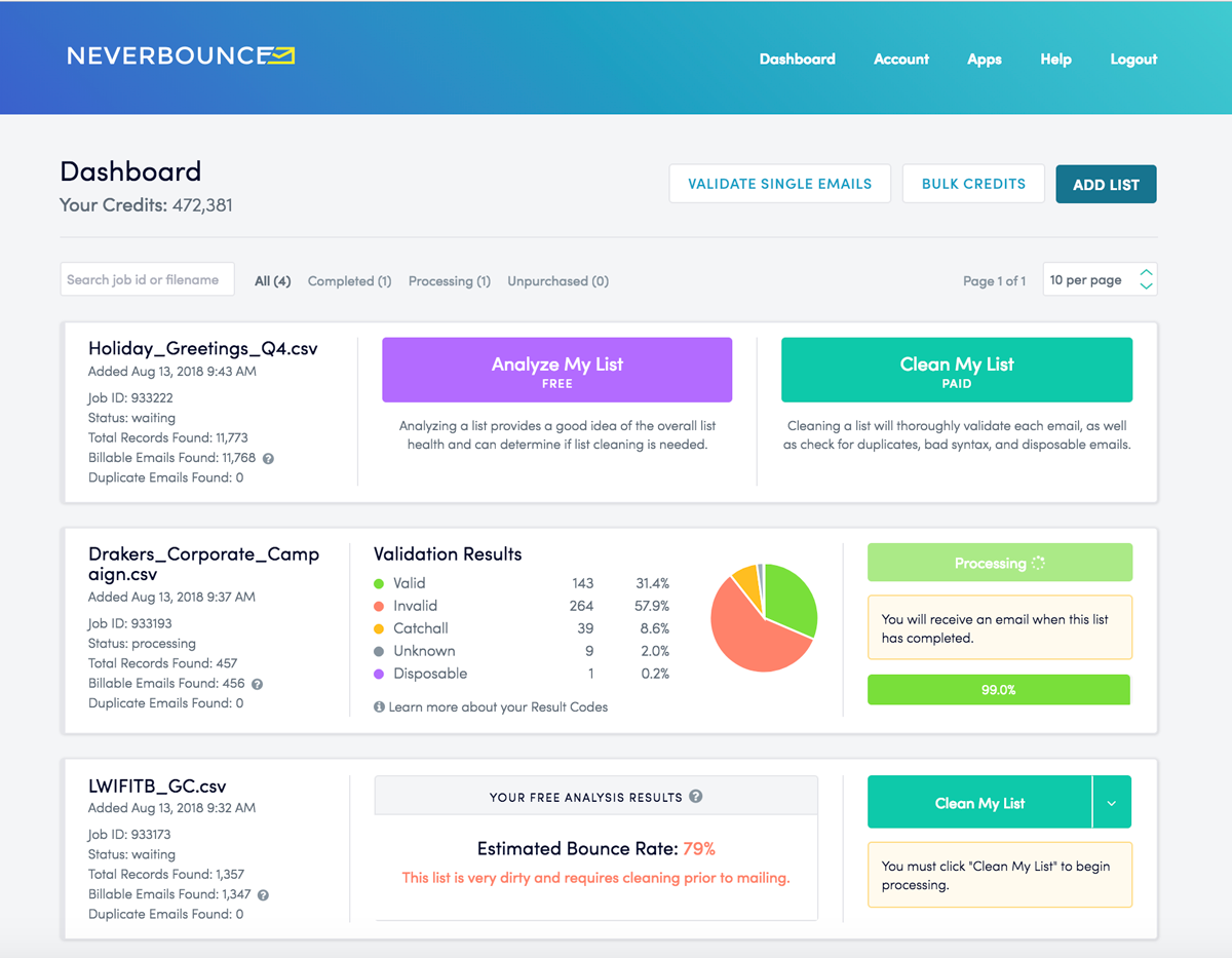 Outbound Sales insights of the bounce rate and validation of your emails