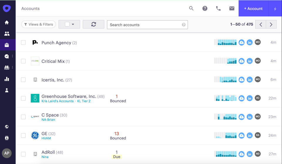Outreach accounts with sales analytics