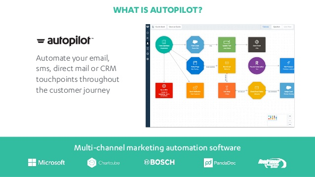 Autopilot is an automation tool which you can use throughout the entire customer journey