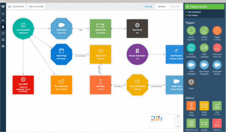 Setup your own Marketing Automation with this drag and drop system