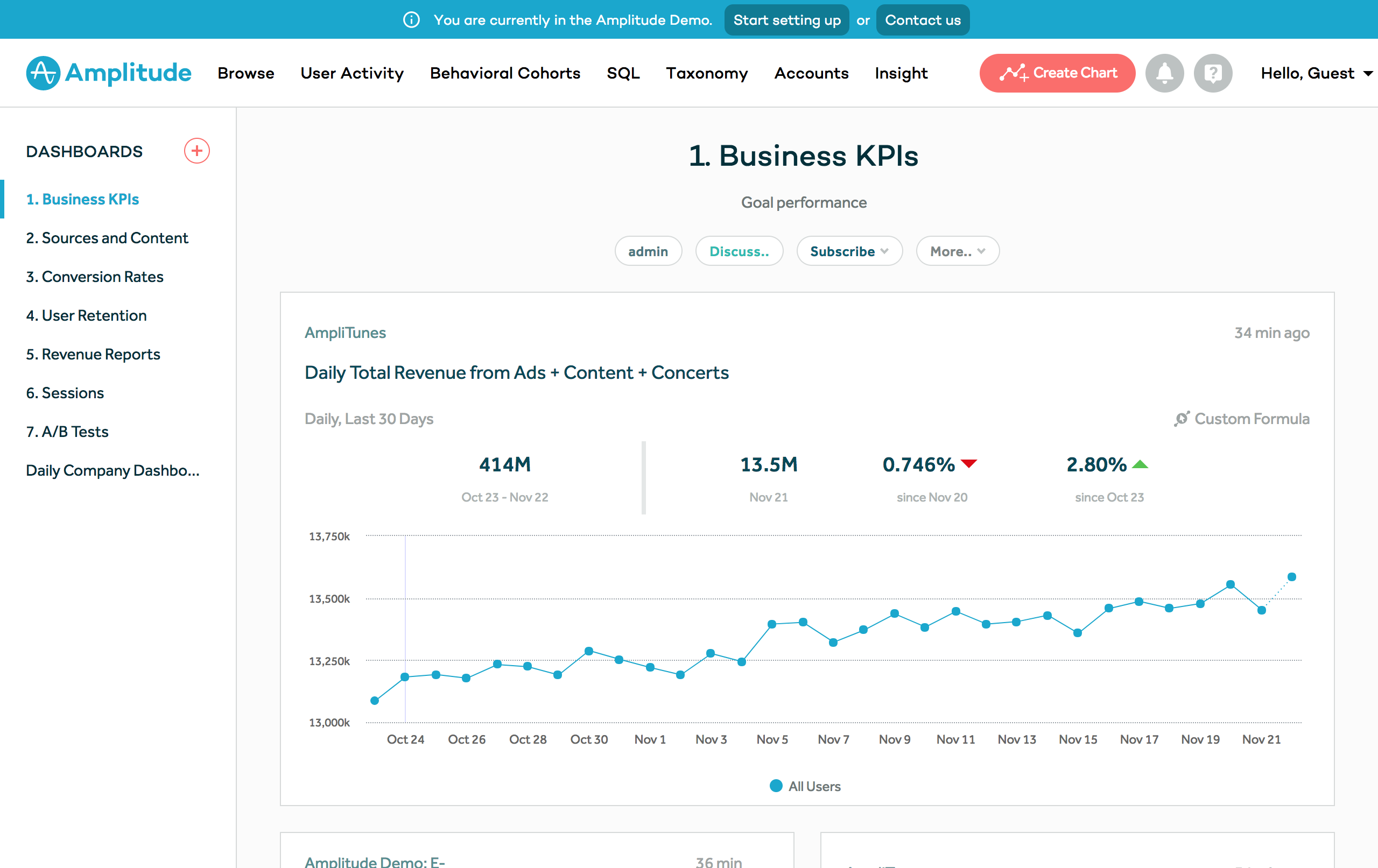 Screenshot from amplitude highlighting on how it can help you to keep track of your business KPI's