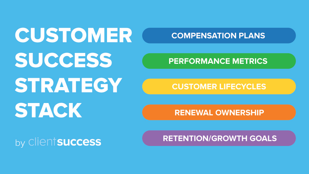What a Customer Success strategy stack can look like, made by ClientSuccess