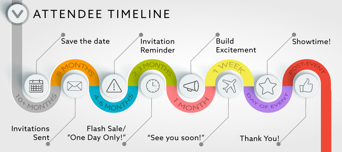 Timeline on what you need to prepare before attending an event