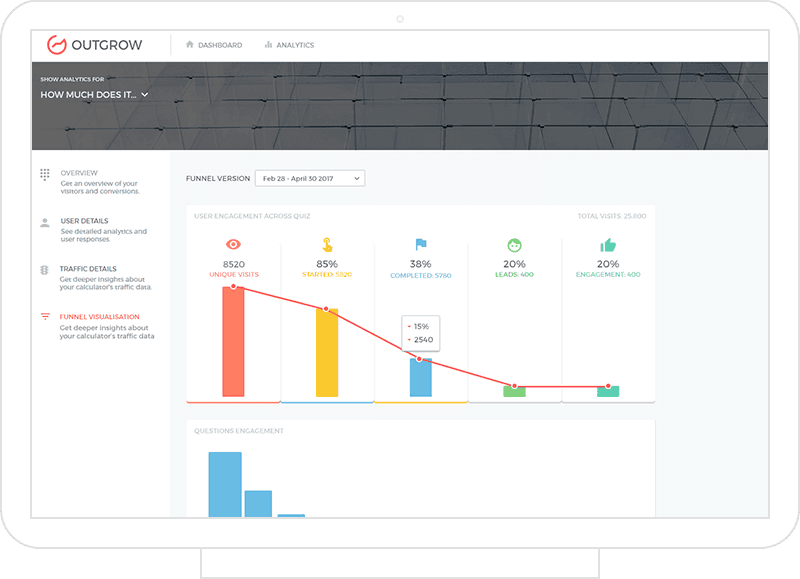Get insights into your marketing and sales funnel with outgrow