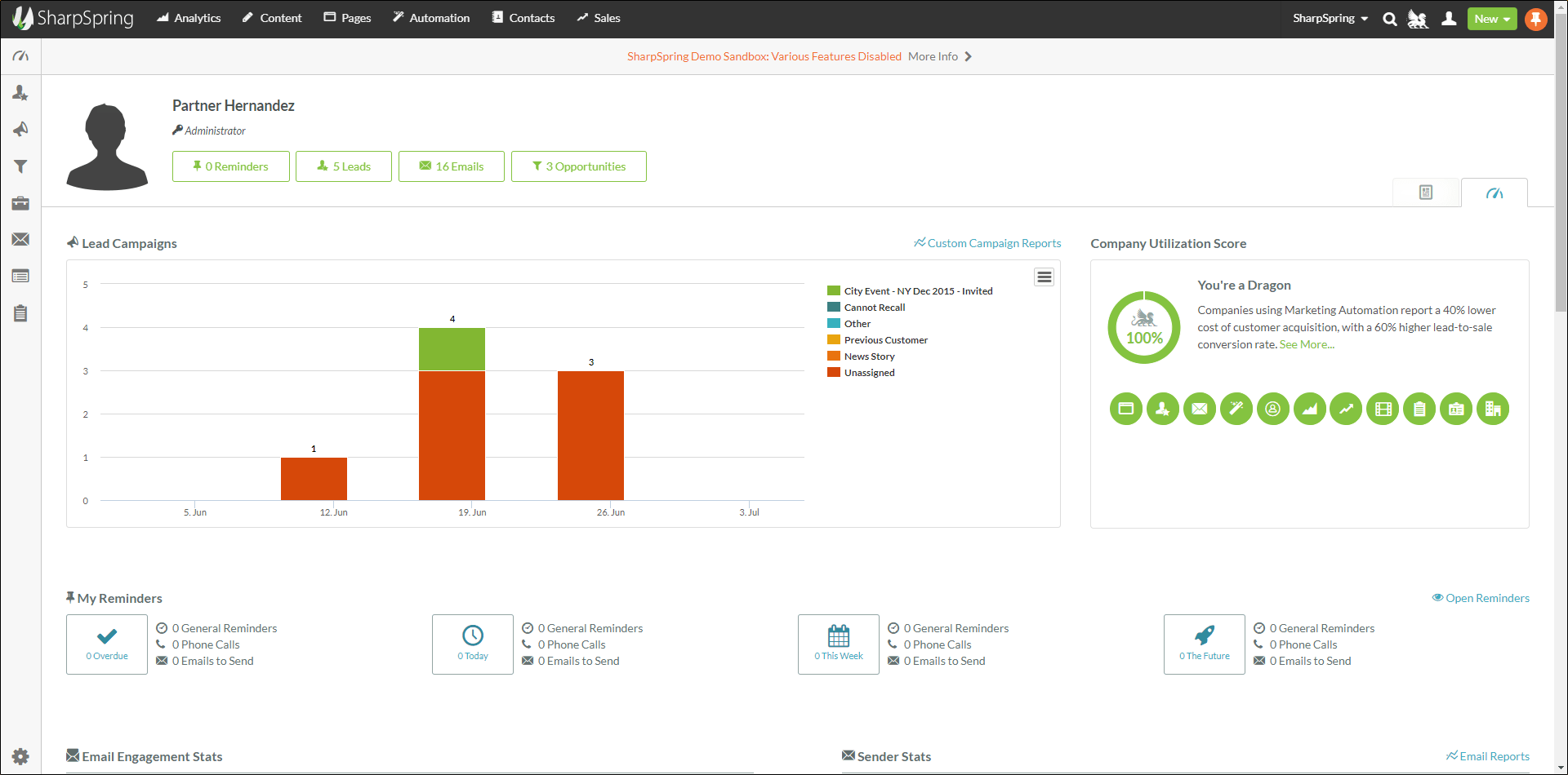 Sharpspring will give you all the marketing insights you need within one dashboard