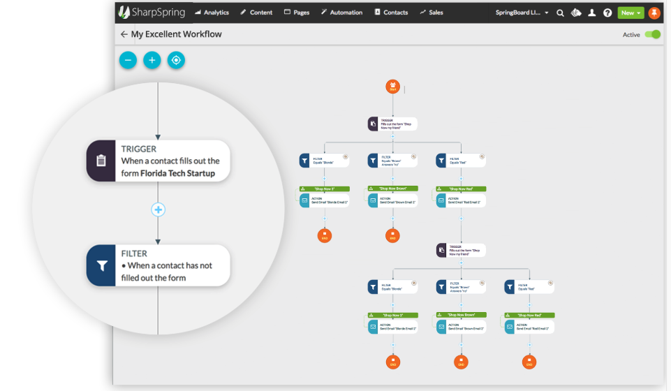 Setup your marketing automation workflows easily within sharpspring