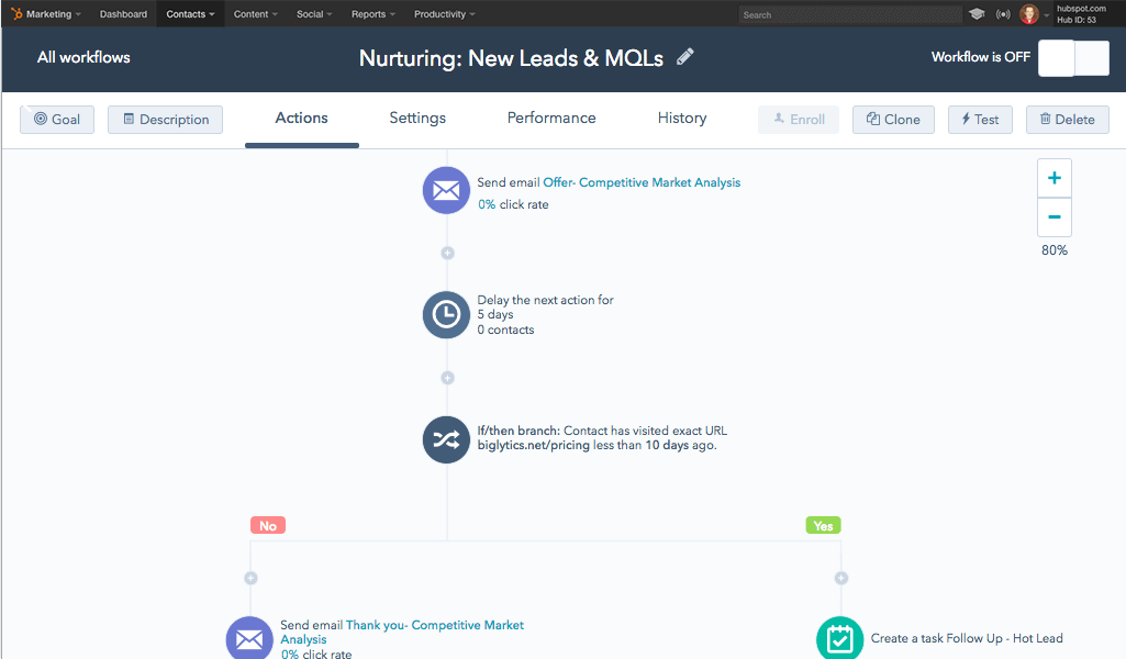 Nurture your leads using Hubspot Marketing and create workflows