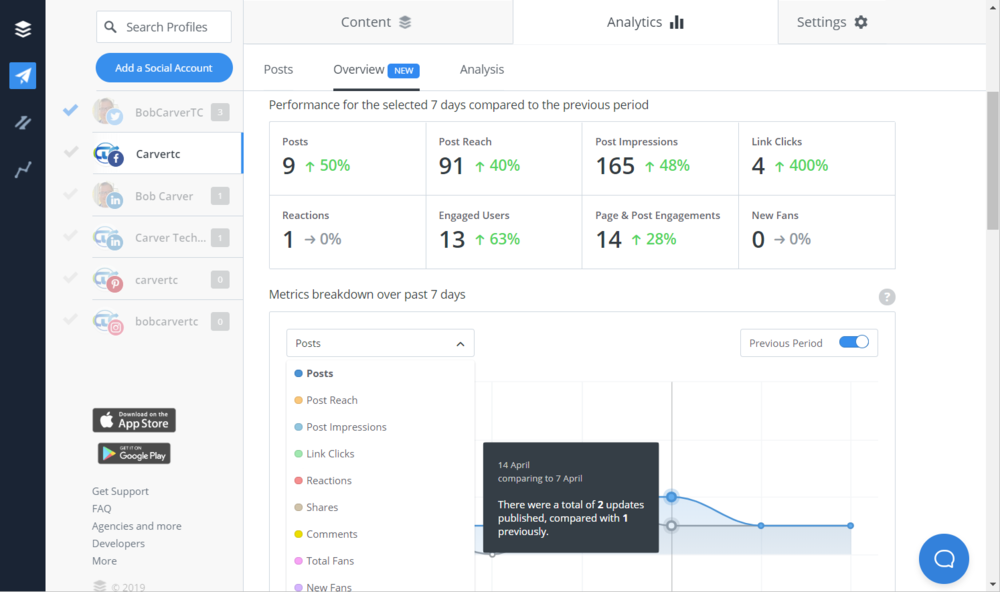 See your social media engagement in one overview with Buffer