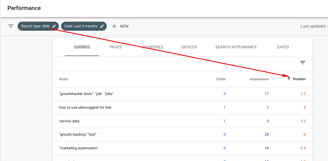 Screenshot of search engine position from Sales Loves Marketing