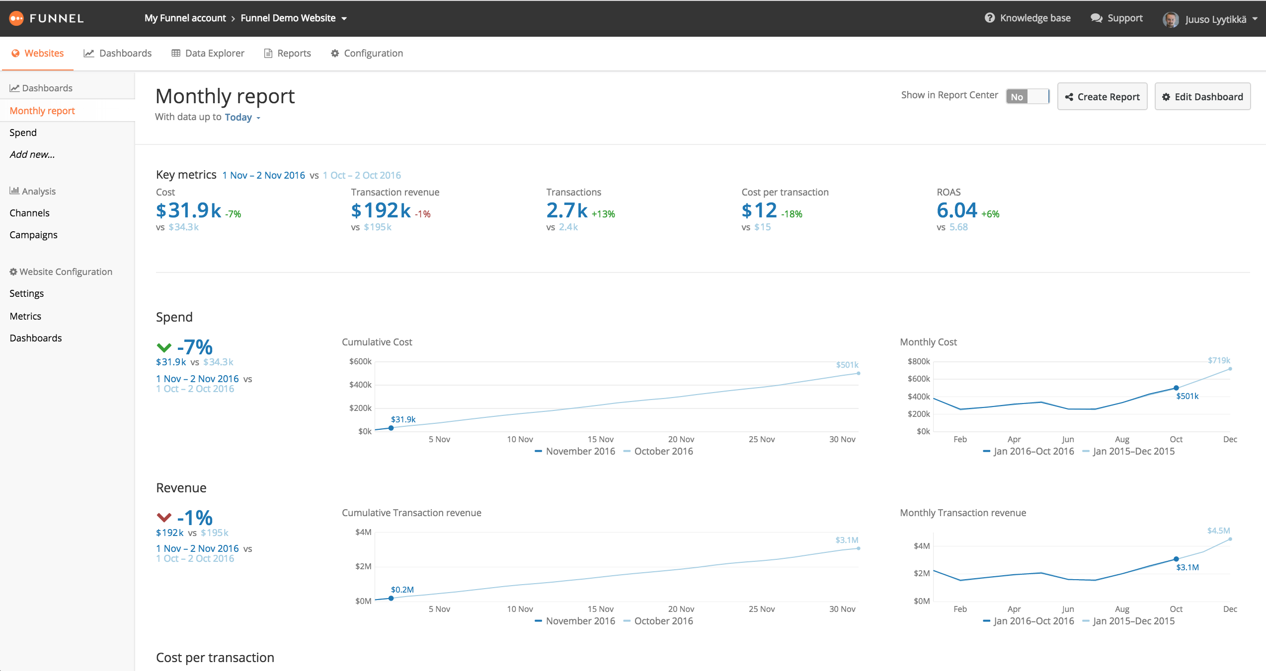 visualize all your data combined into one report using Funnel.io