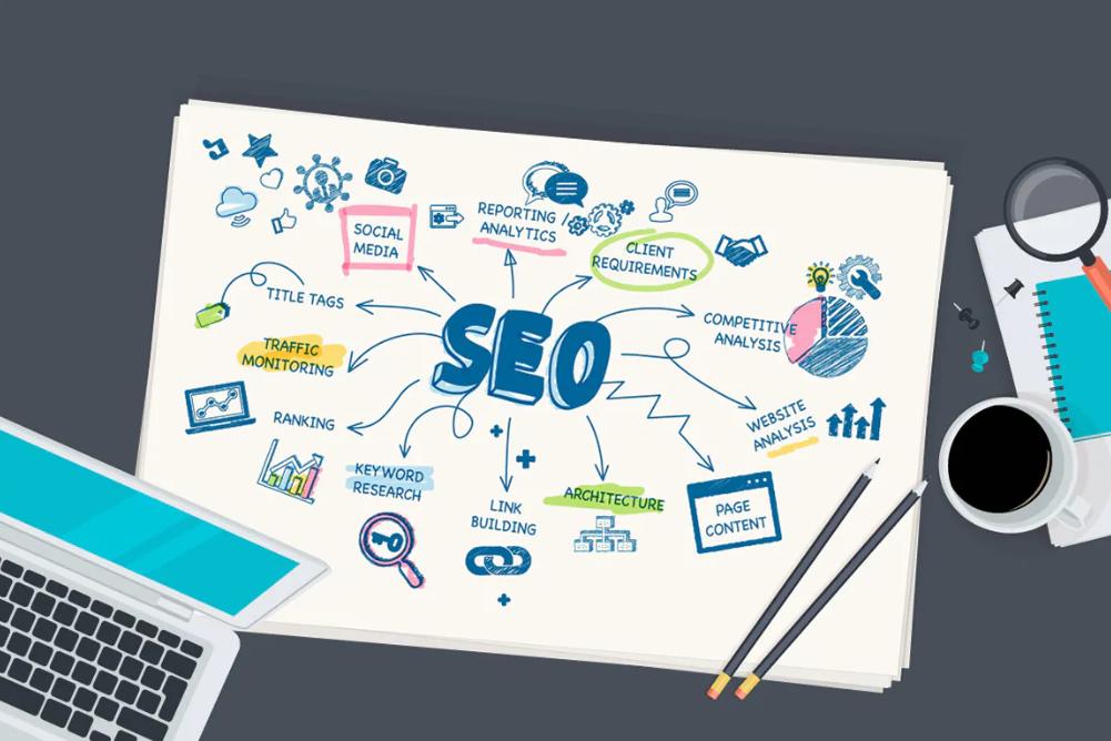 seo marketing visual