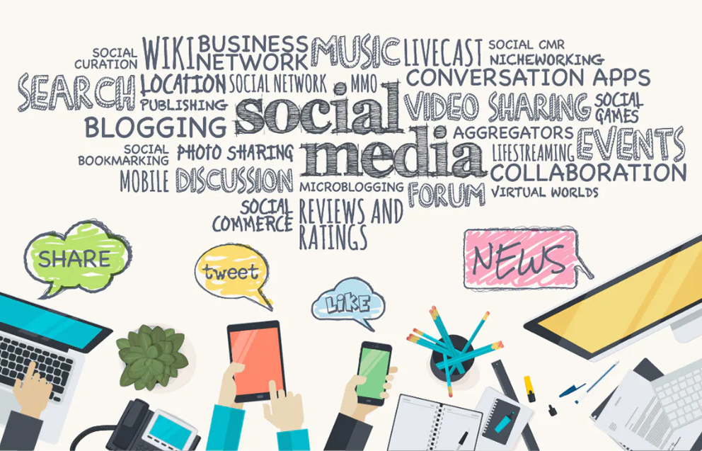 social media marketing explained in a wordcloud