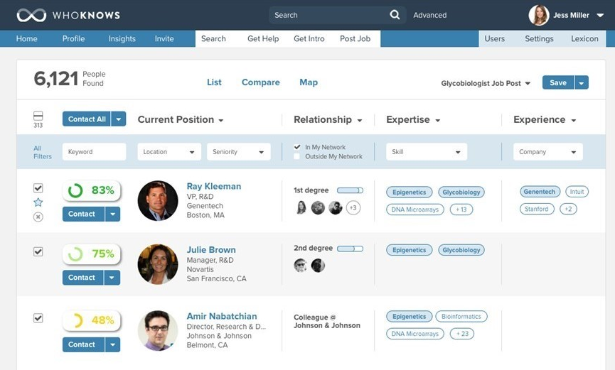 Find your Ideal Customer Profile via Who Knows and see the matchrate