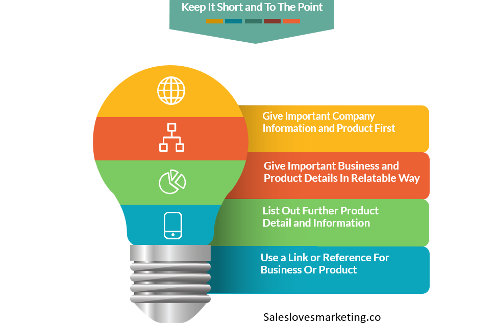 Infographic on how to write your press release by sales loves marketing