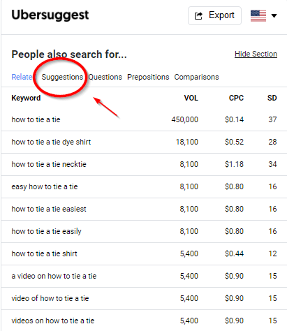 Get keyword suggestions with the Ubersuggest chrome extension