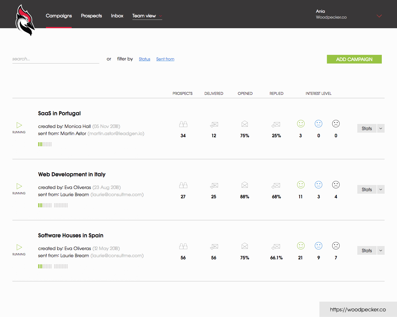 keep track of all your outbound sales campaigns in one dashboard