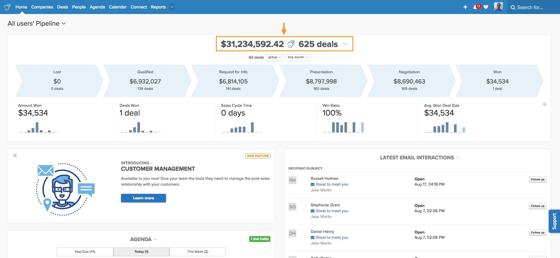 Track your Deal progress and conversion with PipelineDeals