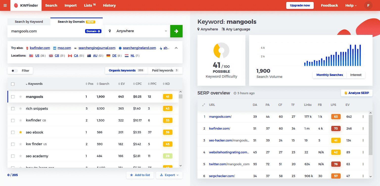 Find long tail keywords with KWFinder, screenshot of their dashboard
