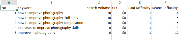 Excel export from the ubersuggest data