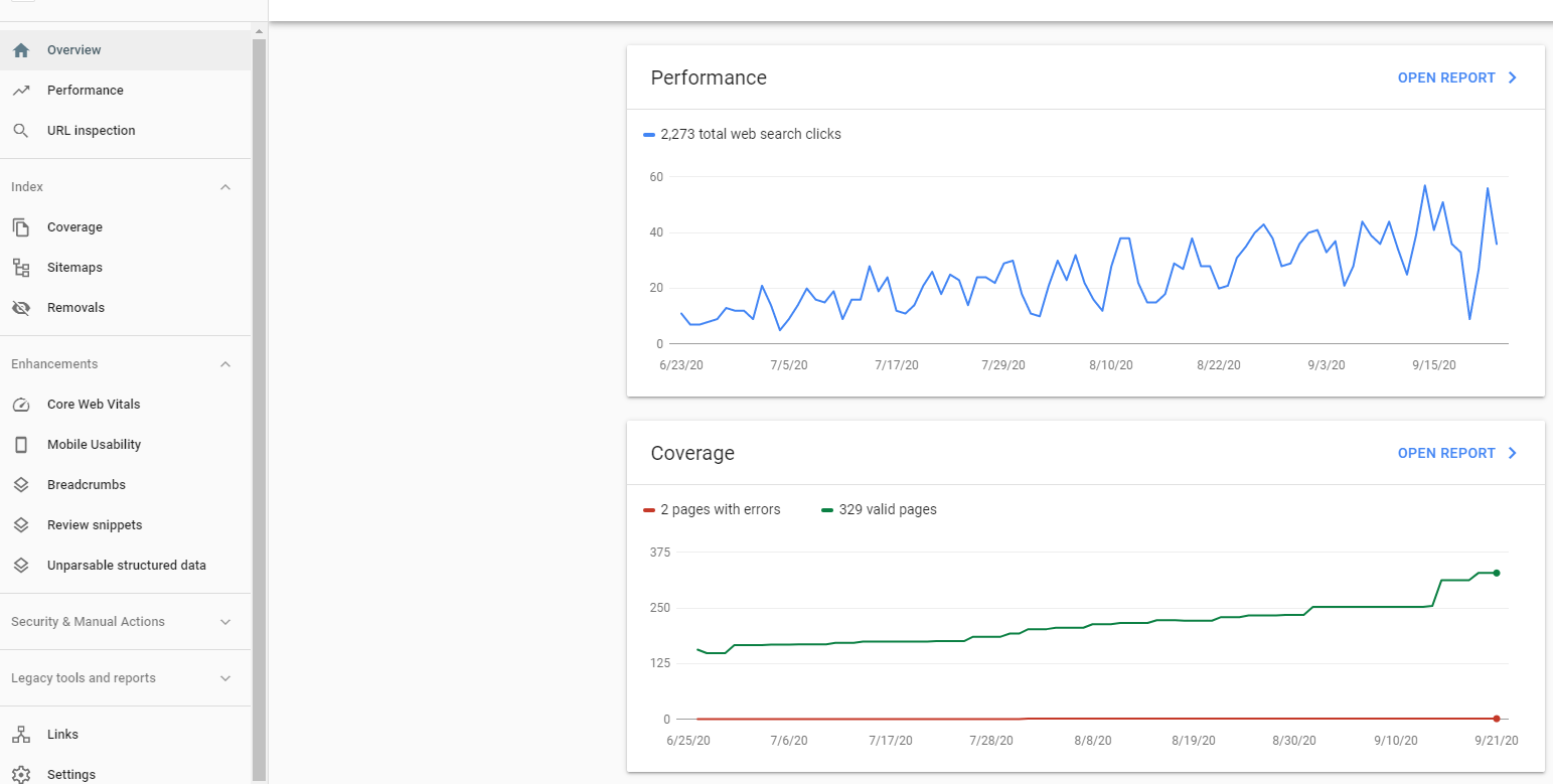 Screenshot of Google Search Console, which will help you understand where the clicks are coming from
