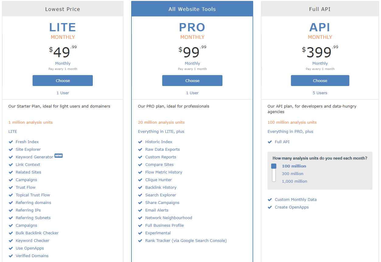 How Majestic pricing compares to Ahrefs