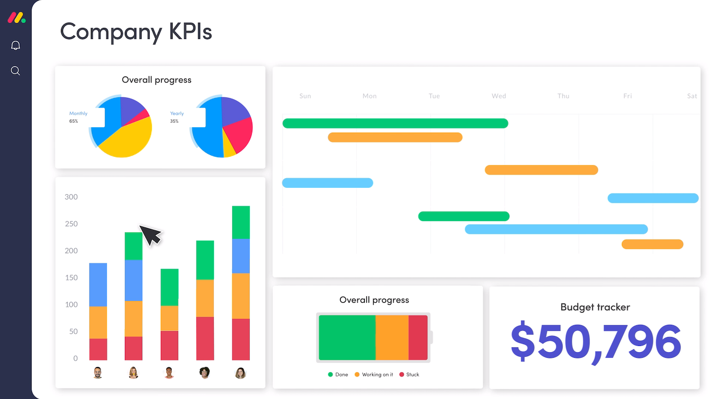 Keep track of your company progress, kpi's and projects within Monday.com
