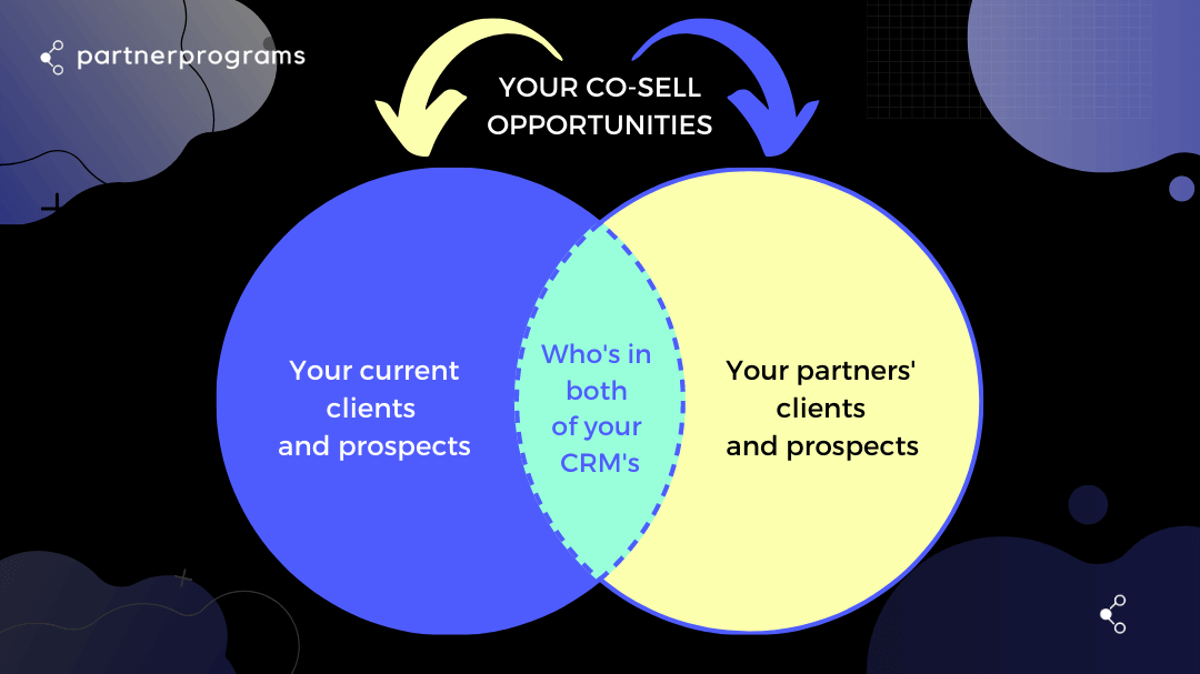 Grow your business by setting up co-sell opportunities with partners