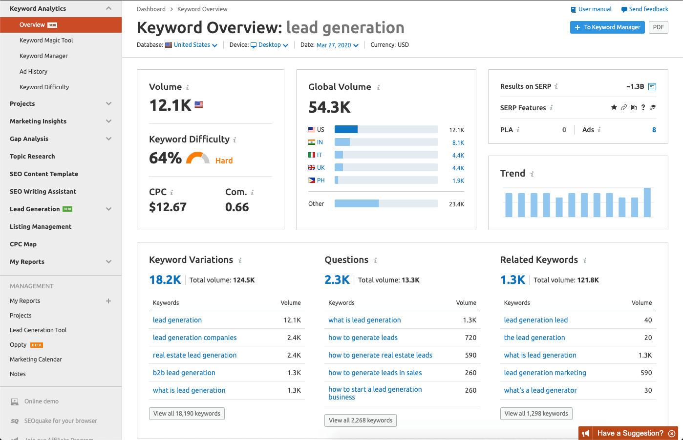 how to do keyword research using SEMrush