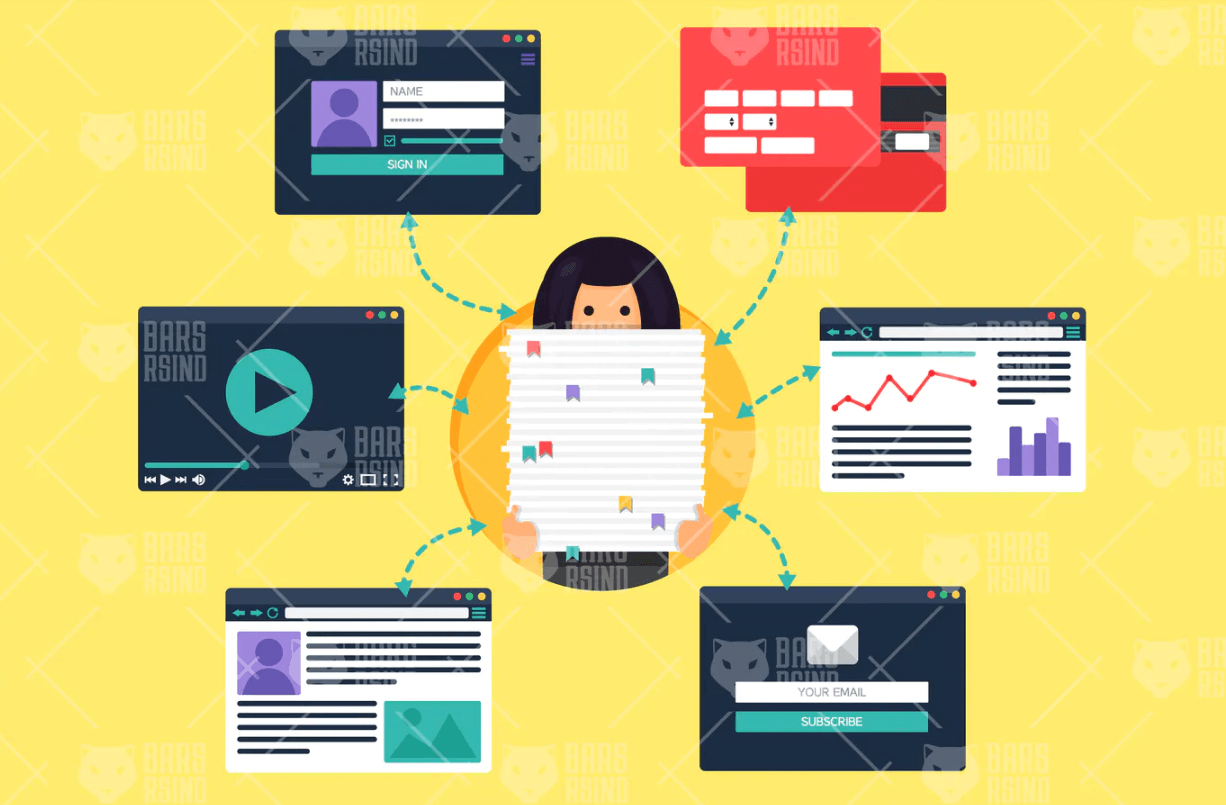 Content marketing explained, how it works