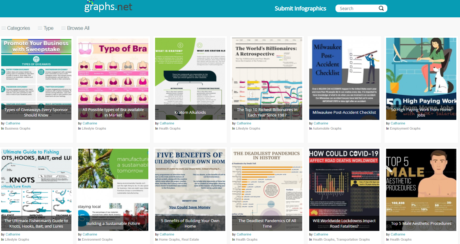 screenshot of Grahs.net, a place where you can share you infographics