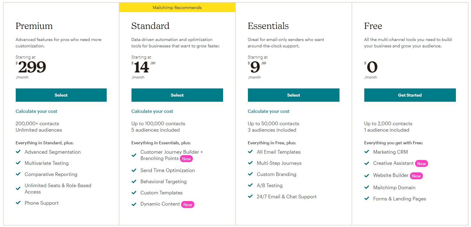 Mailchimp pricing screenshot from their pricing page