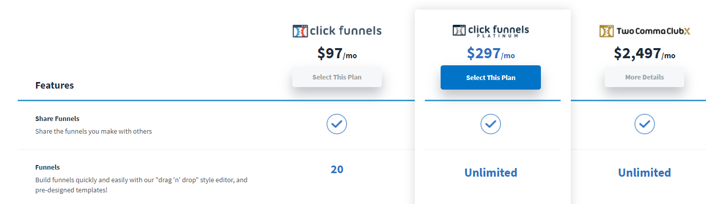 clickfunnels features and pricing