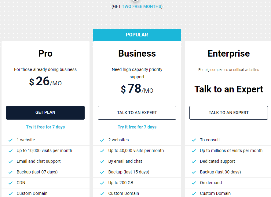Rock Content pricing compared to Unbounce