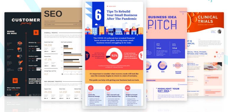Piktochart is a website where you can easily create infographics on anything you would like