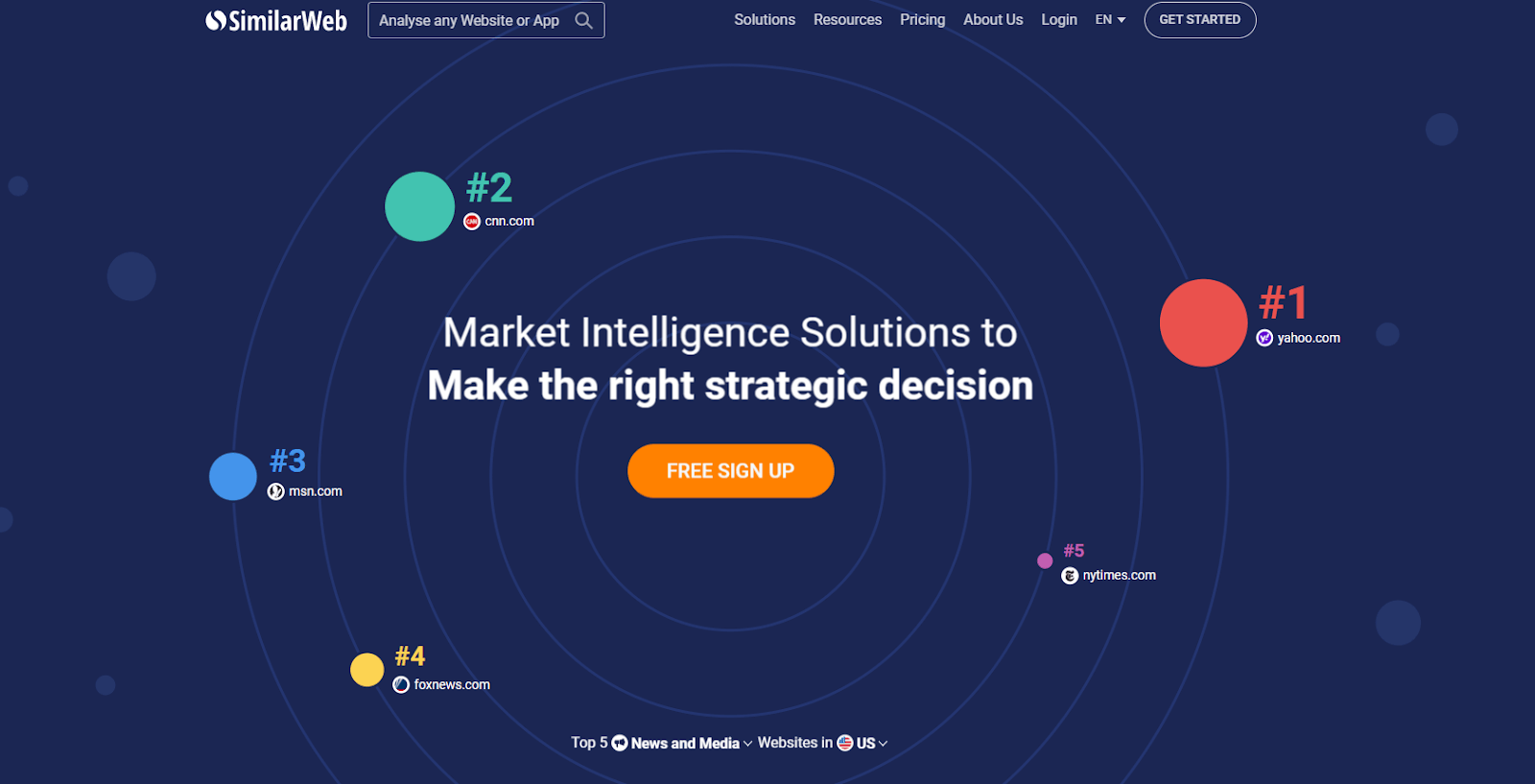 Get competitive insights with Similarweb, a screenshot of their website