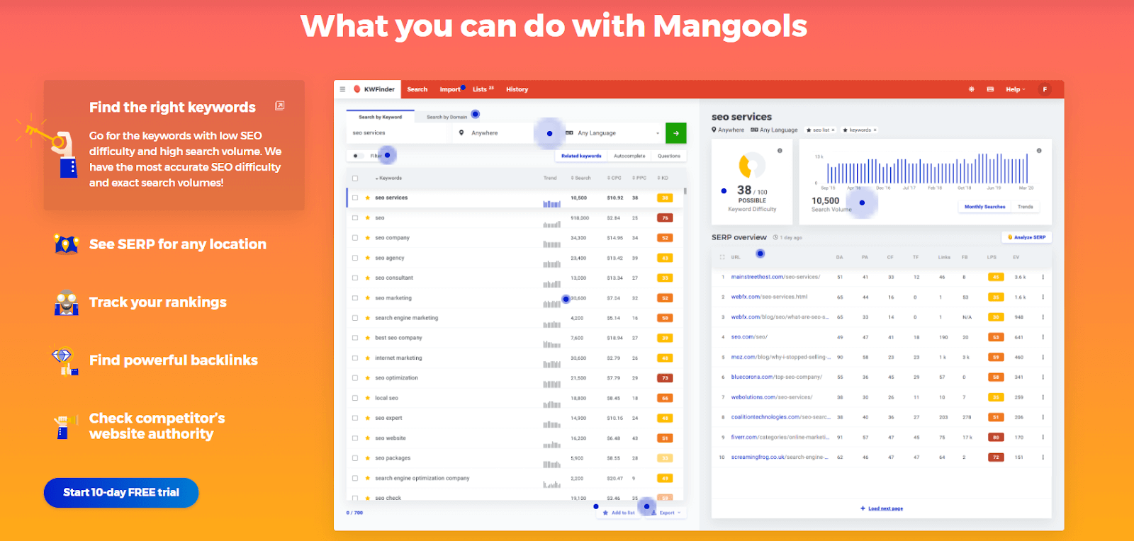 See all the things you can do with Magools, it will help you with all the things regarding SEO.