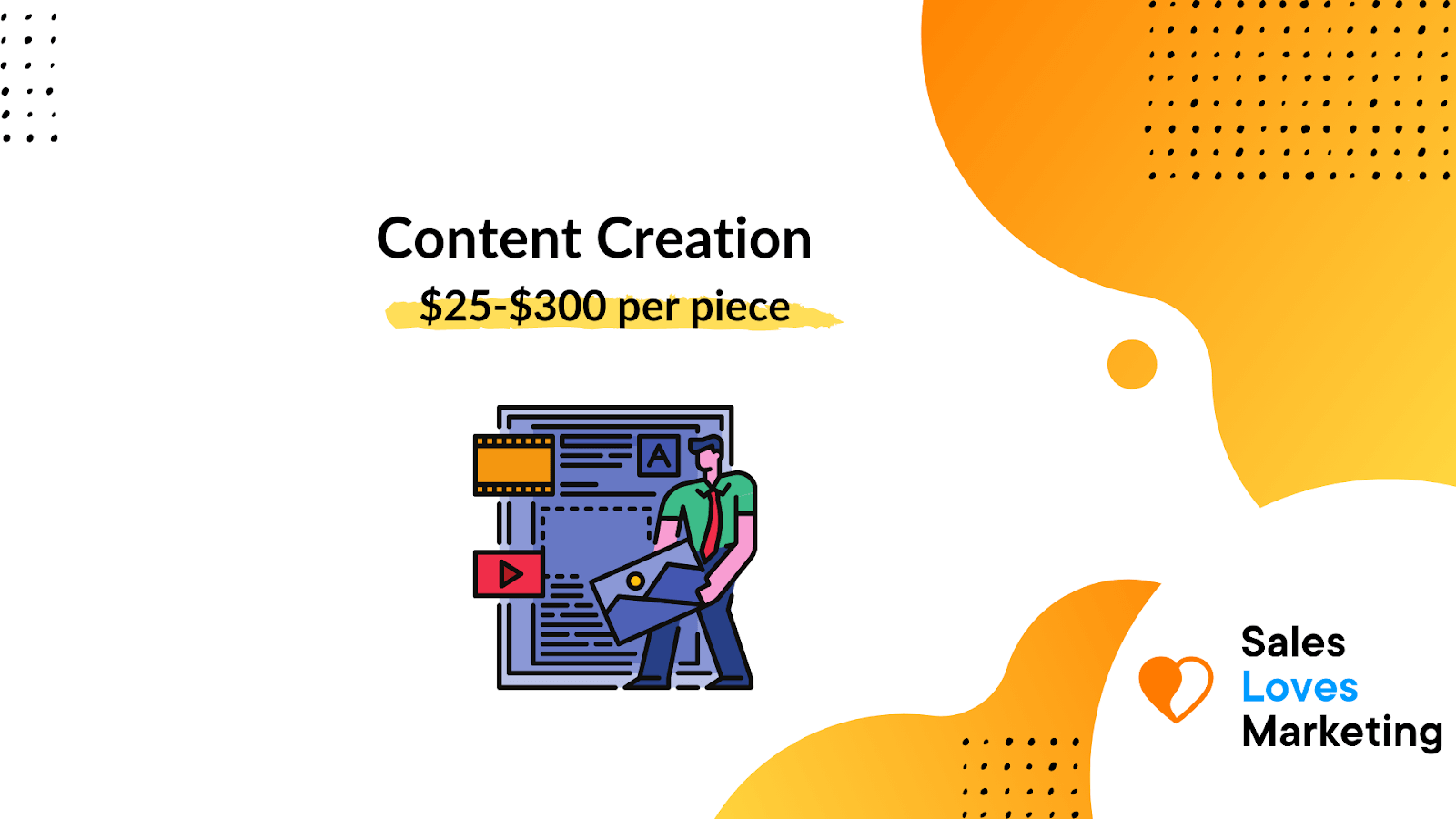 Average cost of creating content per piece of content.