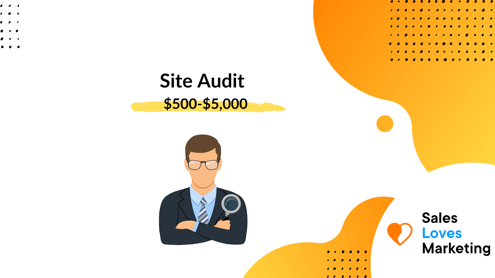 Site Audit costs, on average