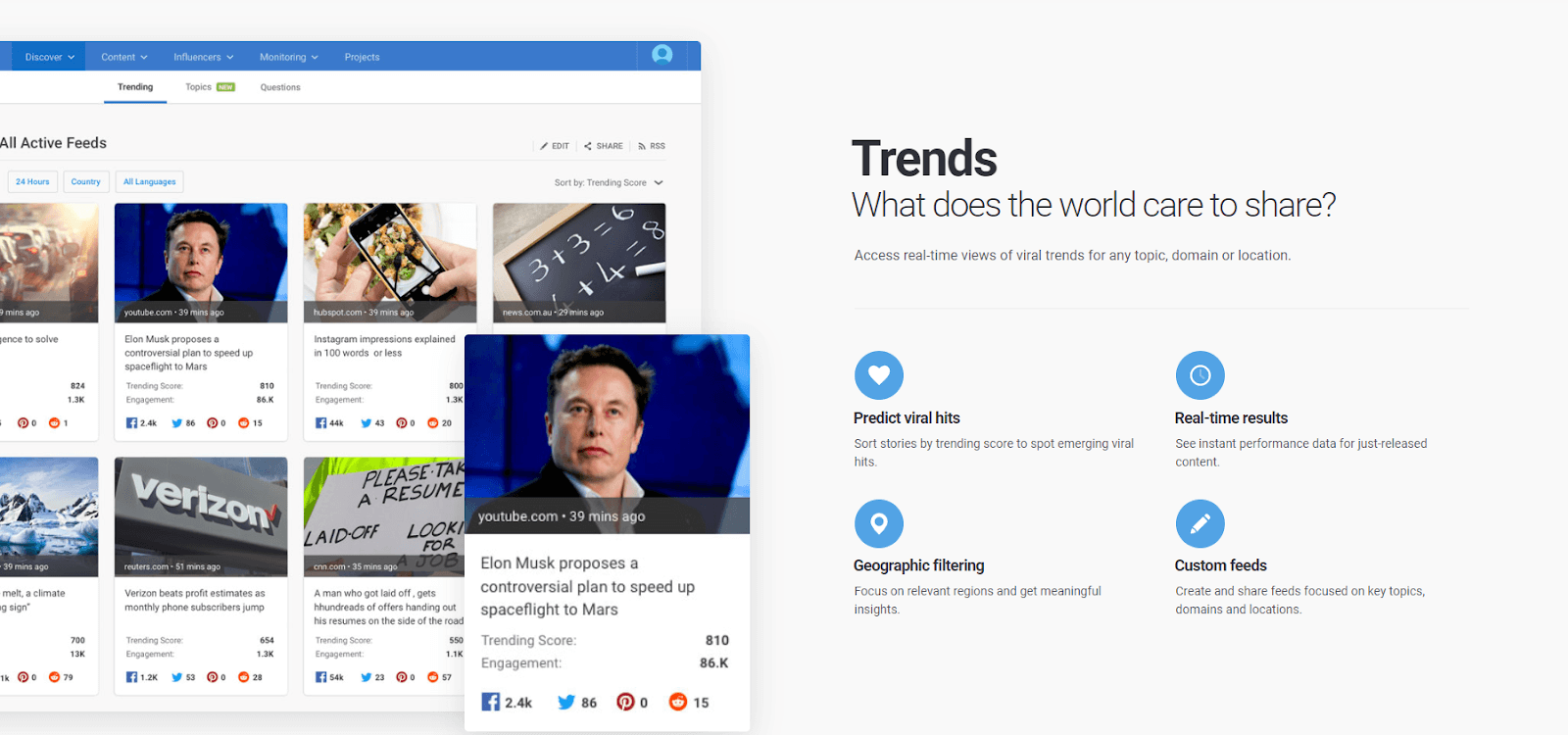 Get to know the trending topics with Buzzsumo