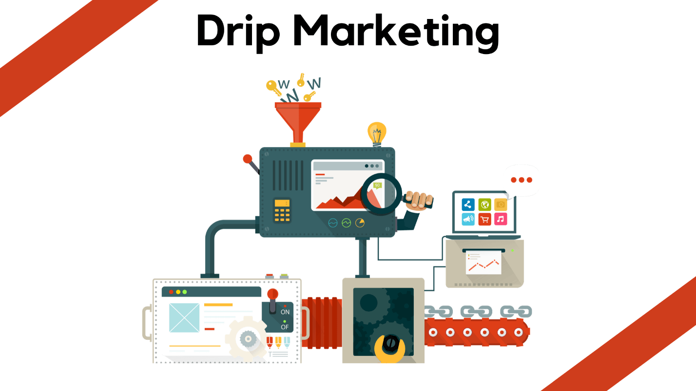 what is drip marketing, everything you need to know will be explained in this article