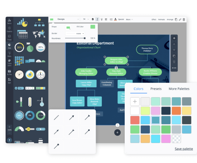 Map out your drip campaign flow with a tool like Visme