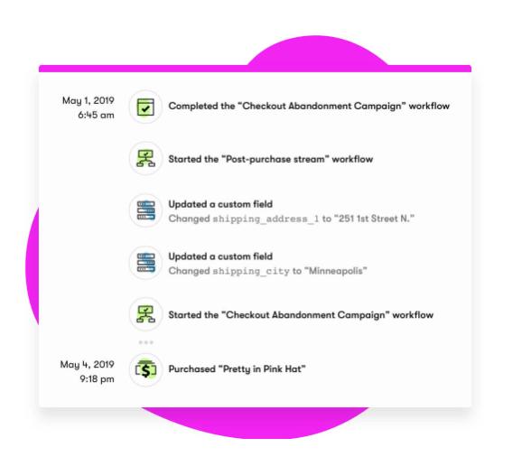 Send emails based on customer behaviour or certain events