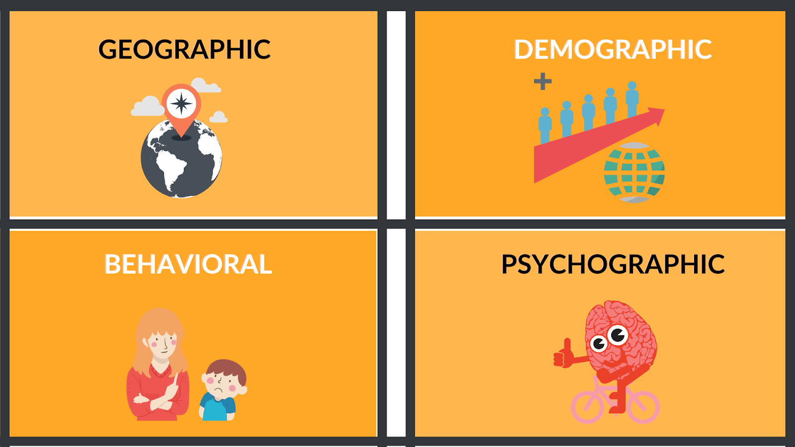 Types of market segmentation, a great way to get better results from your marketing