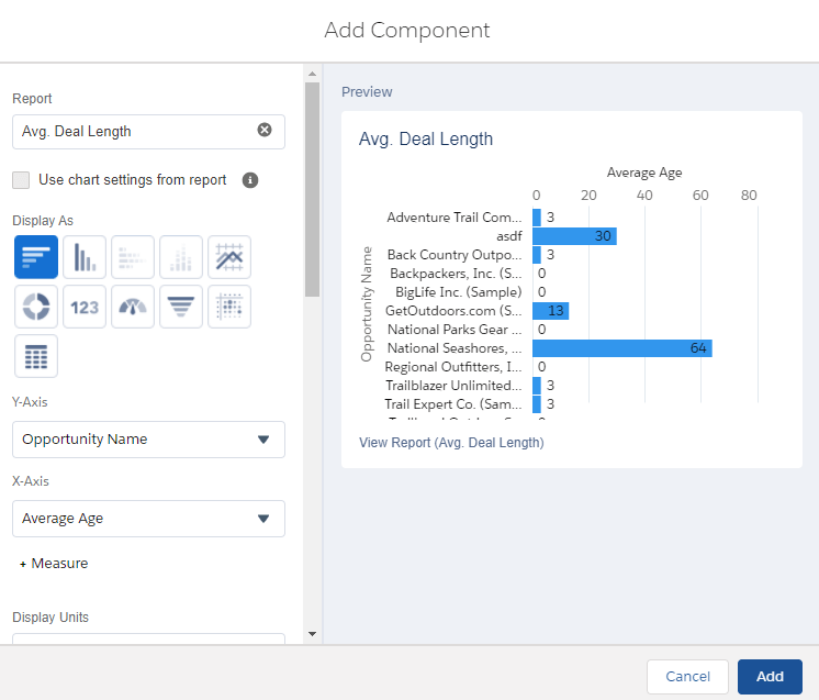 Add new components to your dashboard within Salesorce, this  allow you setup custom reports