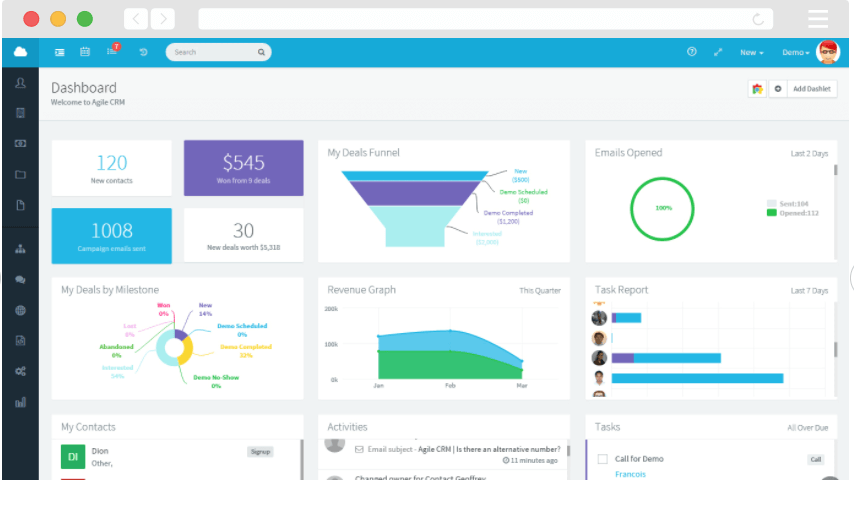 Screenshot of the AgileCRM dashboard, an interactive dashboard with all your sales numbers