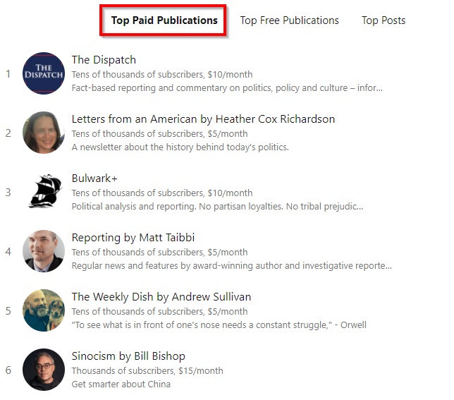 top paid publications substack