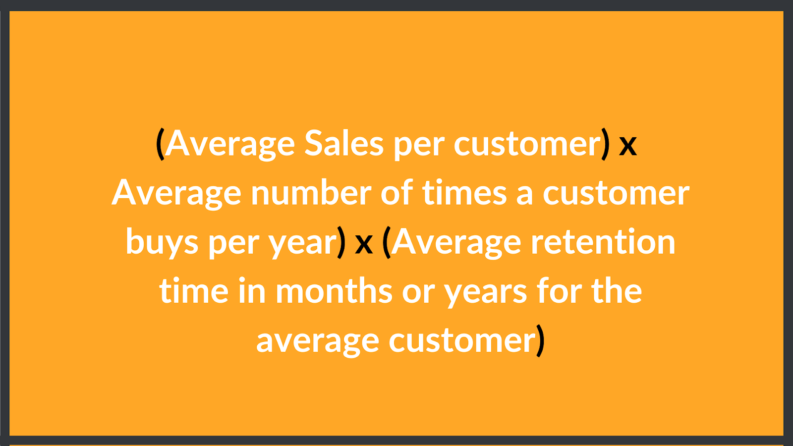 how to calculate the lifetime value (LTV) of your customers