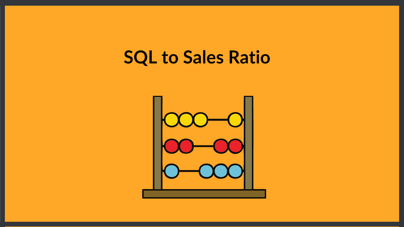 SQL to sales ratio
